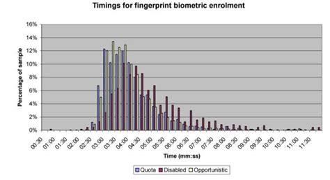Cogent Background Check Cogent Fingerprinting Services Alabama