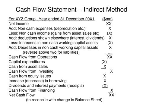 cash flow statement format excel indirect method cash flow statement indirect method best template collection