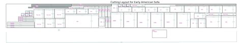 layout full how to s