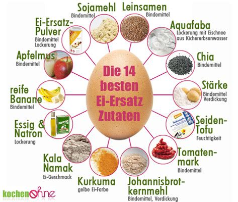 protein z mangel h 252 hnereiwei 223 allergie ei allergie kochenohne