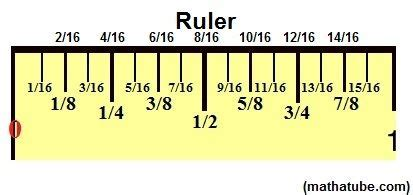 printable ruler with 16ths this may be the greatest thing i ve ever pinned how to