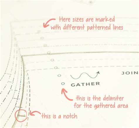 sewing pattern markings and symbols how to read and use a sewing pattern part 2 the yellow peg