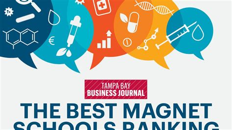 Bay Area Top Mba Programs by Nearly A Dozen Ta Bay Area Magnet Schools Make The List