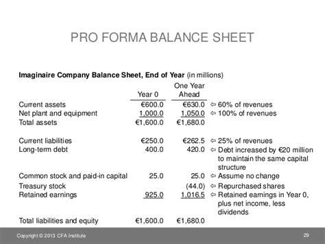 Quizlet Corporate Finance Mba Program Chapter 8 by Corporate Finance Chapter 10 Problems Free Answers