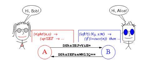 design application protocol principles of protocol design