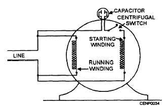 capacitor start ac motor troubleshooting troubleshooting and repair