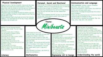 120 best images about lesson plans on pinterest