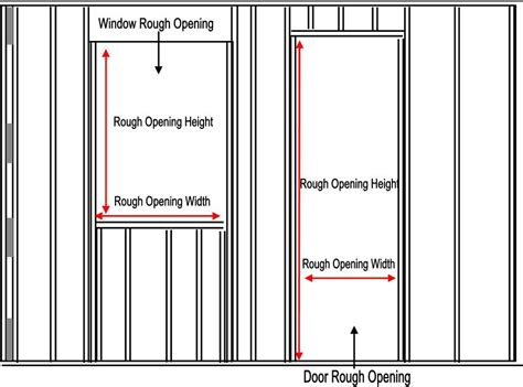 sophisticated Exterior Door Rough Opening Measurements
