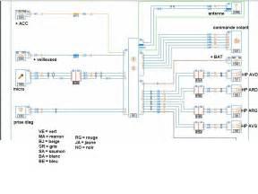renault duster wiring diagram duster renault free wiring diagrams