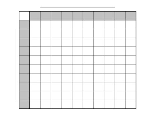 Bowl Spreadsheet Template by Bowl Spreadsheet Template Spreadsheet Templates For