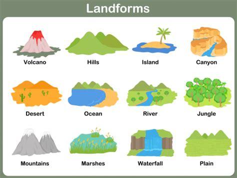 printable geography images landforms printable kid printables free printable and