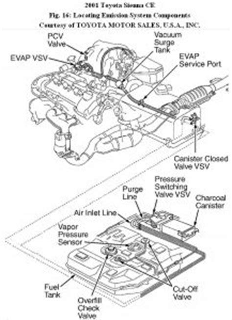 2001 toyota sienna codes p0440 0441 and 0446 vacuum diagram 99 toyota sienna 31 wiring diagram images wiring diagrams aneh co