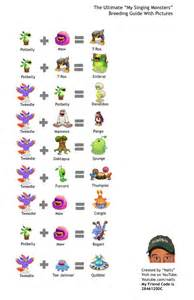 My singing monsters download i the app store my kinda thing see more 1