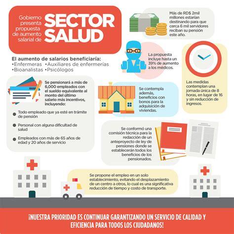 aumento salarial de pensionado sectol salud 2016 circula en redes sociales propuesta de aumento salarial