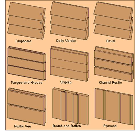 types of siding on houses how to buy wood board siding