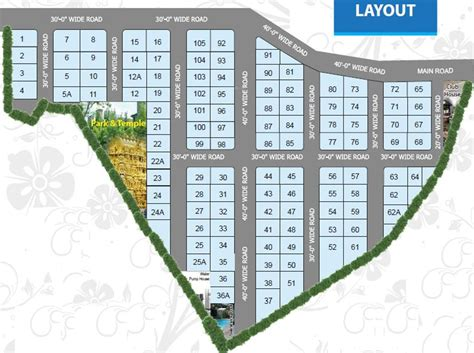 lake view layout yelahanka ravella srinivasa lake view villas in bachupally