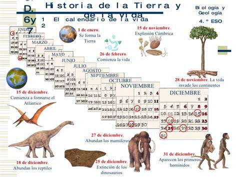 Calendario De La Tierra Historia De La Tierra Y De La Vida