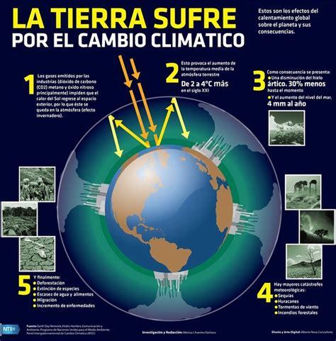 imagenes libres cambio climatico cambio clim 225 tico el movimiento de j 243 venes