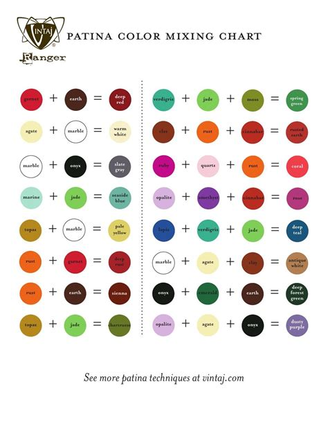 paint mixing patina color mixing chart color mixing chart chart and