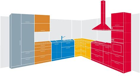 efficient kitchen layout efficient kitchen layouts completehome