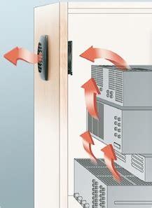cabinet cooler fan system
