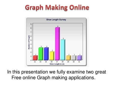 free graph and chart makers