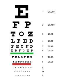 Inattentional Blindness Experiment Eye Chart Wikipedia