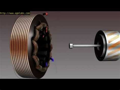 define crawling of induction motor induction motor how it works