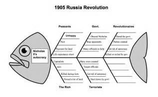 relay of revolutions johnsonk2013 ino russian