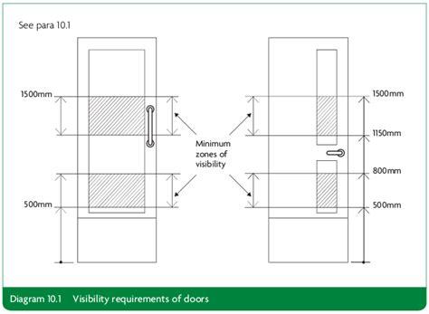 Bathroom Windows Building Regulations Disabled Door Width Handicap Doors Width U0026 Door