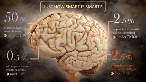 what is the smartest in the world top 10 smartest in the world top