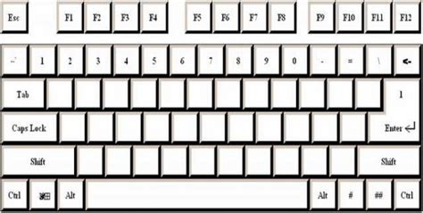 printable version of a computer keyboard of keyboards and pajama parades nourishing obscurity