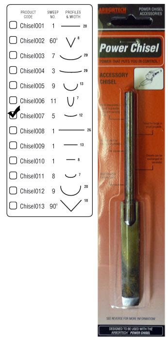 Pch Catalog - power chisel tools direct ca