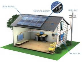 home solar power system discount solar system for home pics about space