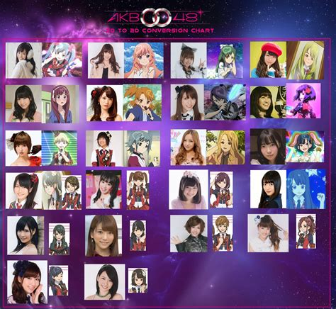 Akb0048 Characters akb0048 anime adds new characters jefusion