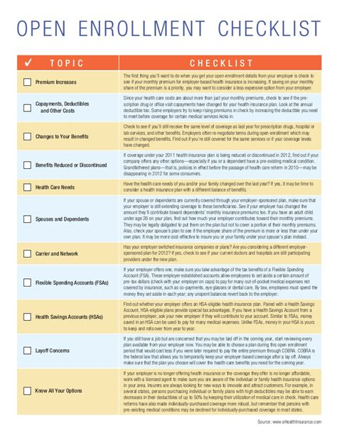 open check checklist open enrollment benefits