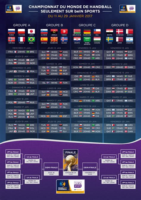 Calendrier Handball Le Calendrier Du Chionnat Du Monde De Handball