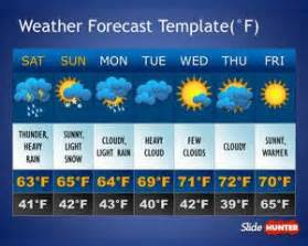 weather forecast template powerpoint images amp pictures becuo