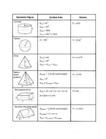 area formula volume formula sheet car interior design