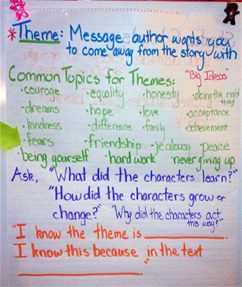 theme exles for 5th grade juice boxes and crayolas teaching about theme