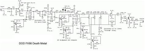 Harga Octaver dod metal fx86 hobby elektronik