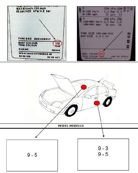 saab paint code location get free image about wiring diagram