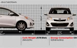 Length Of Toyota Toyota Xrs