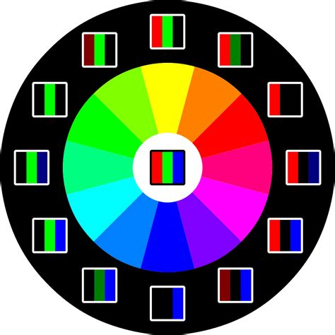 color wheel rgb file rgb color wheel pixel 30 svg wikimedia commons