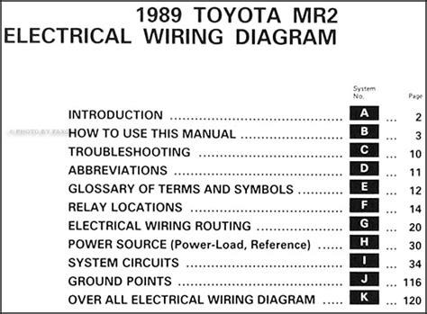 1996 previa wiring diagram wiring automotive wiring diagrams