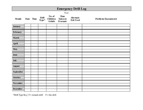 drill record template printable monthly drill log lifestyle