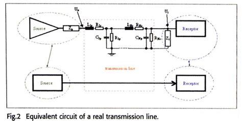 inductor intrinsic capacitance 6moons audio reviews dartzeel nhb 18ns