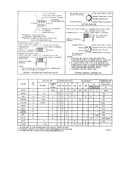 capacitor skills list electronic electrical sheets computer club 28 images electrolytic capacitor value list 28