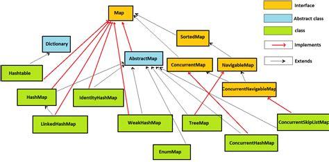 tutorial java map java map tutorial my blog