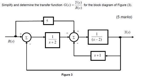 function block diagram exles block diagram transfer function gallery how to guide and